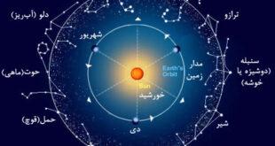 جدول روزهای قمر در عقرب سال 1400,تقویم قمر در عقرب سال 1400