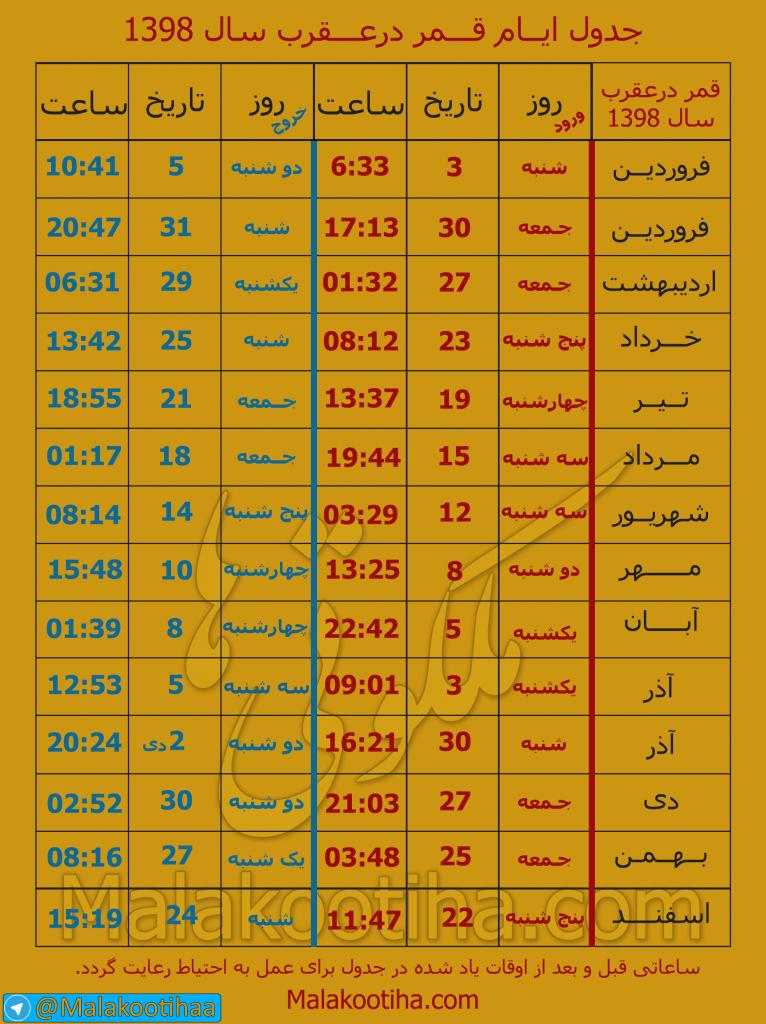 جدول ساعات و ایام قمر در عقرب سال98