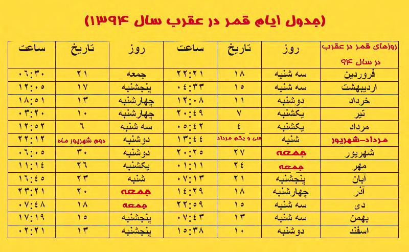 ghamar dar aghrab 94 malakootiha final