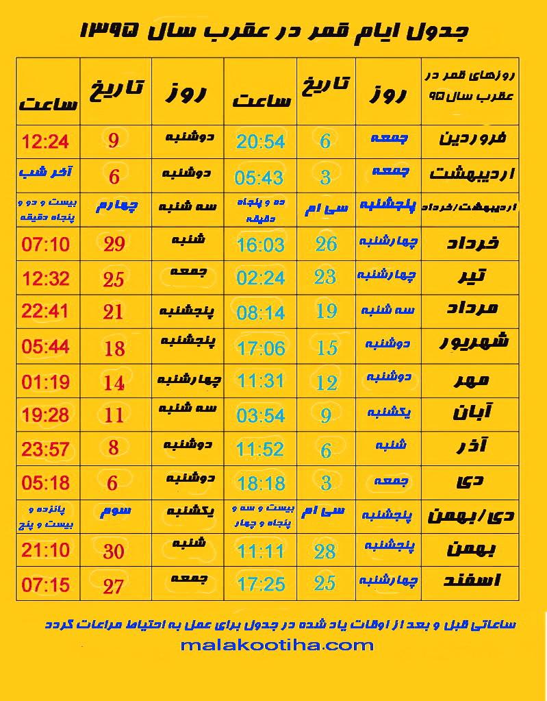 جدول تفصیلی ایام قمر در عقرب سال ۹۵, روزهای قمر در عقرب 95 , قمر در عقرب یعنی چه , کل ایام قمر در عقرب سال 95 , شمارش و محاسبات قمر در عقرب 95 , تقویم قمر در عقرب 95