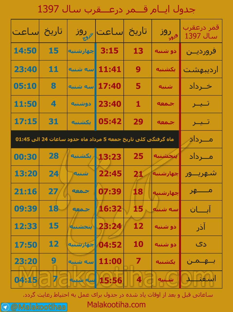 جدول و تقویم کامل روزهای قمر در عقرب سال97
